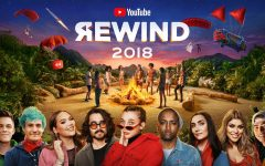 Youtube Rewind Backlash