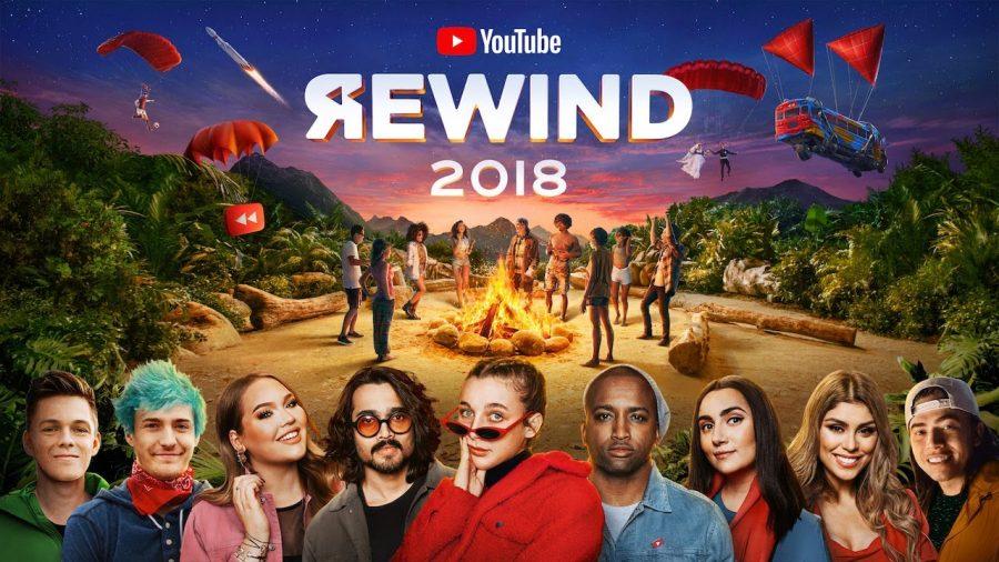 Youtube Rewind Backlash