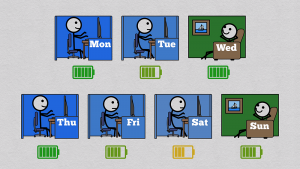 Weekend Wednesday: Is It Worth It?